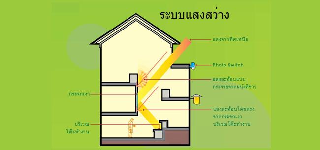 house6_p1