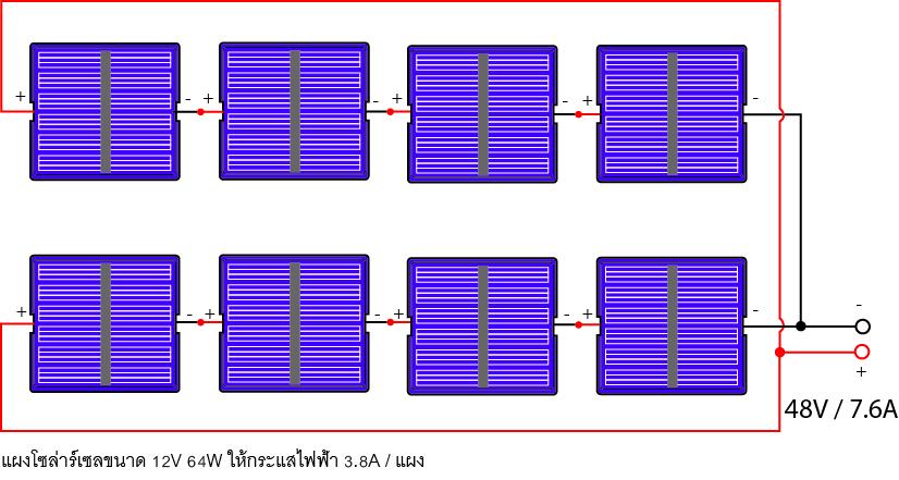 solar-circuit-m