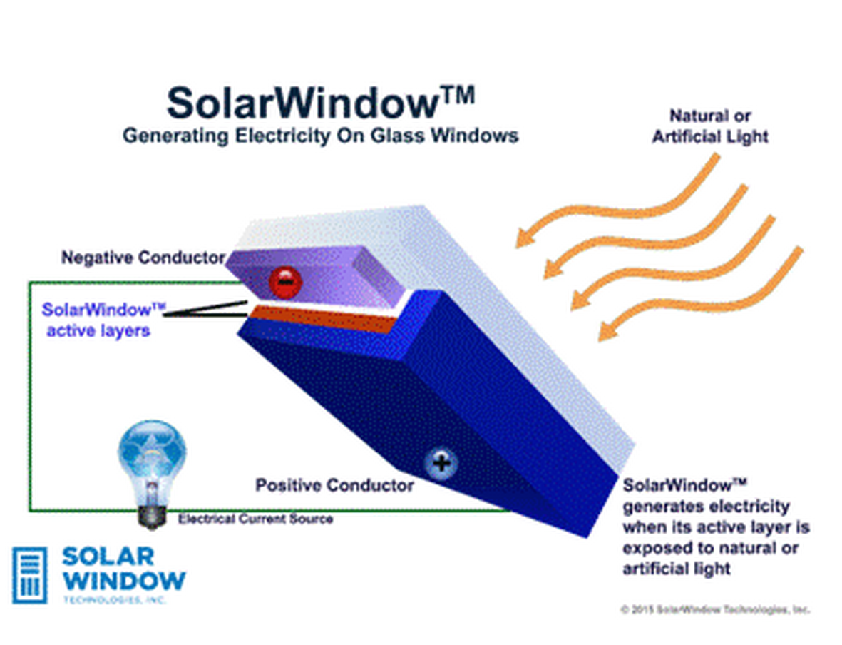solarwindow-technologies-